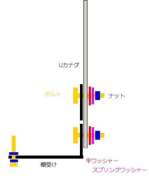 DIYサウンドバー取付金具取付図2