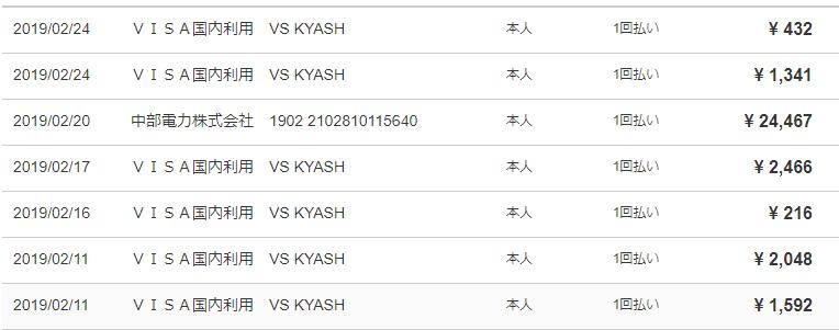 kyash×楽天カード