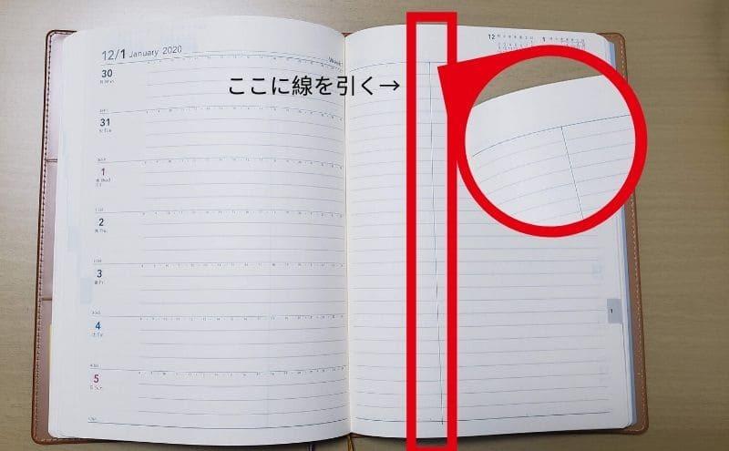 さちナビ手帳の使い方